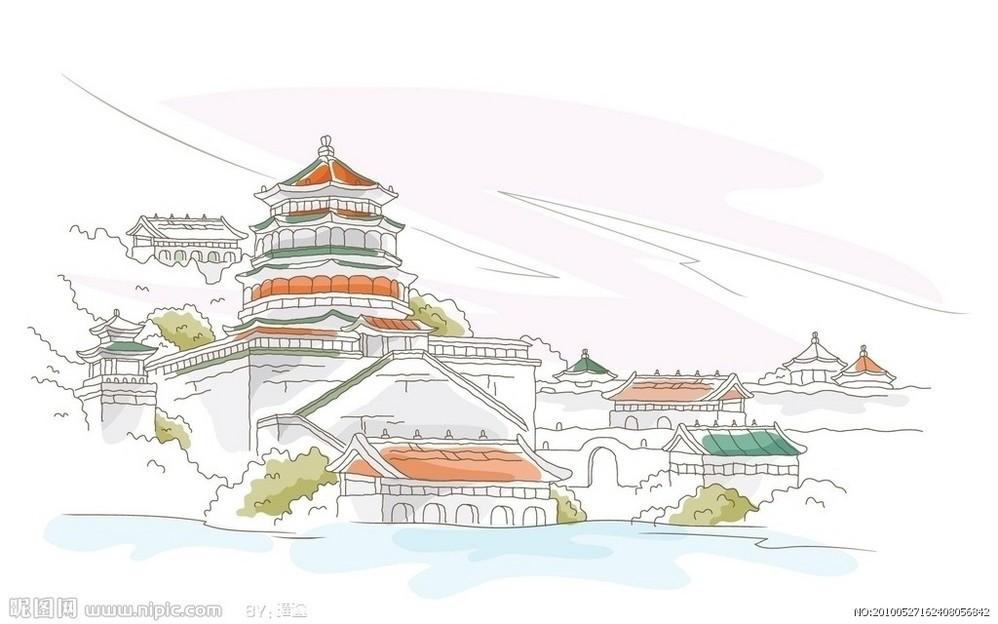 老北京的胡同与四合院门楼(转帖)