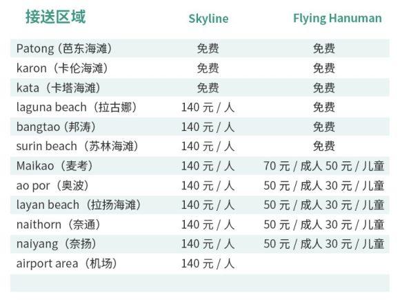 普吉岛 丛林飞跃门票(多套餐可选+专业教练+酒店接送)