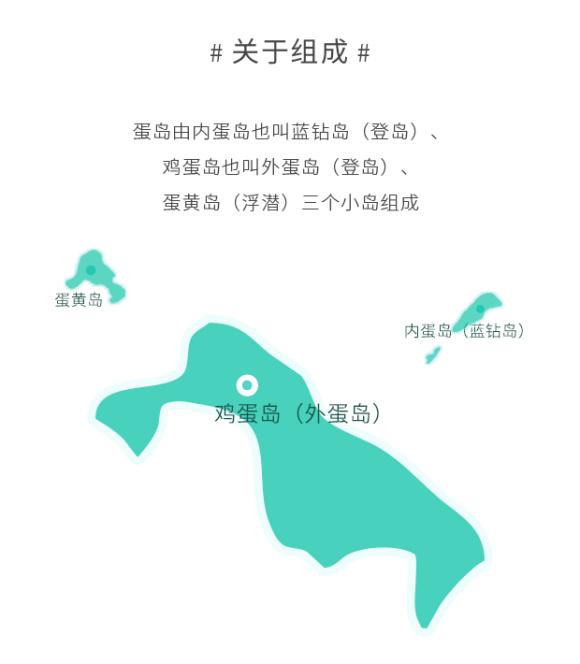 泰国普吉巨型豪华双体游艇蛋岛亲子半日游(冰淇淋号)