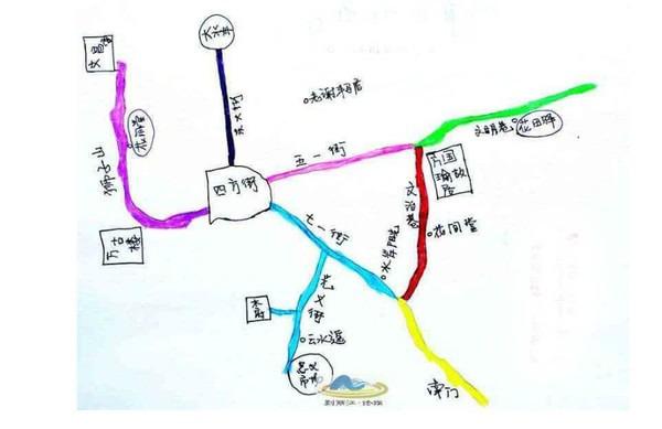 【丽江古城手绘地图】