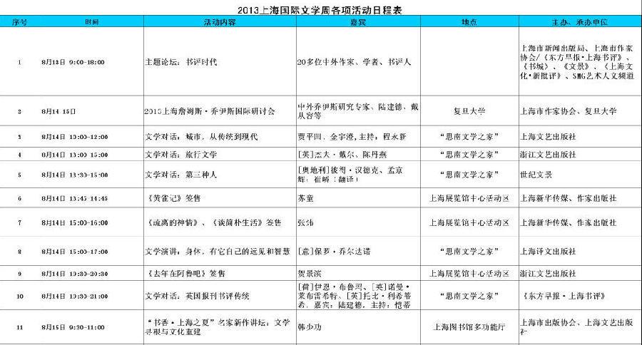 【活动】2013上海书展哪些活动,2013上海书展活动表