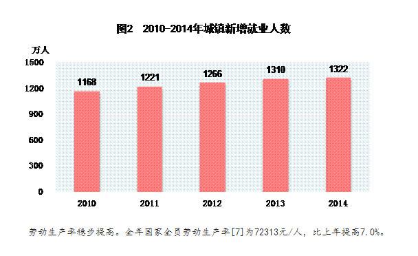 中国大陆总人口_中国人口总人口预测