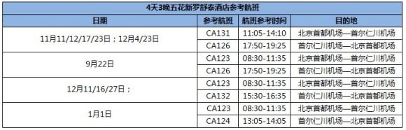 海南省,福建省 - 青岛总领事馆:山东省 - 成都总领事馆:重庆市,四川省